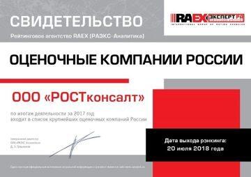 РА ЭКСПЕРТ Рэнкинг